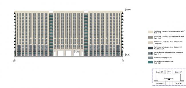 Многофункциональный комплекс с апартаментами и спортивной волейбольной ареной. Фасад в осях 20-5 © Архитектурная мастерская «Группа АБВ»