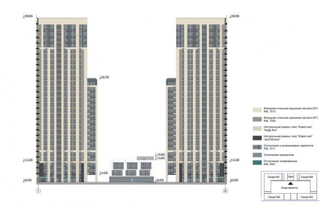 Многофункциональный комплекс с апартаментами и спортивной волейбольной ареной. Фасад в осях 5-20 © Архитектурная мастерская «Группа АБВ»