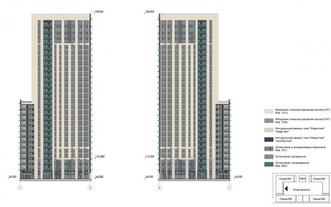Многофункциональный комплекс с апартаментами и спортивной волейбольной ареной. Фасад в осях К-Г © Архитектурная мастерская «Группа АБВ»