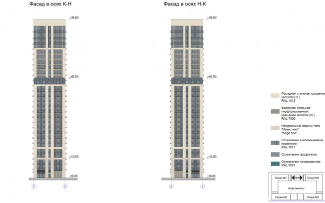 Многофункциональный комплекс с апартаментами и спортивной волейбольной ареной. Фасад в осях К-Н и в осях Н-К © Архитектурная мастерская «Группа АБВ»