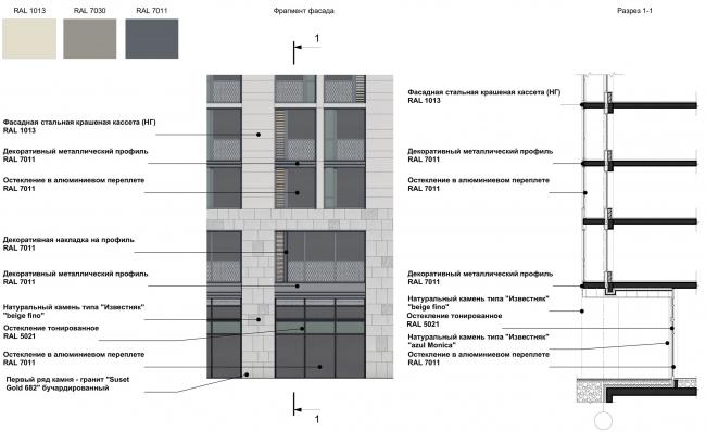Многофункциональный комплекс с апартаментами и спортивной волейбольной ареной. Фрагмет фасада 1. Раскладка материала © Архитектурная мастерская «Группа АБВ»