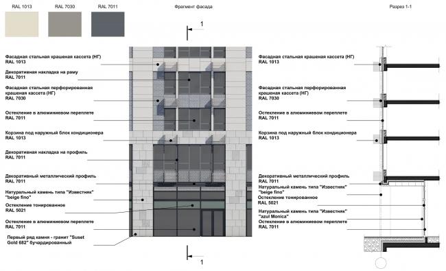 Многофункциональный комплекс с апартаментами и спортивной волейбольной ареной. Фрагмент фасада 2. Раскладка материала © Архитектурная мастерская «Группа АБВ»