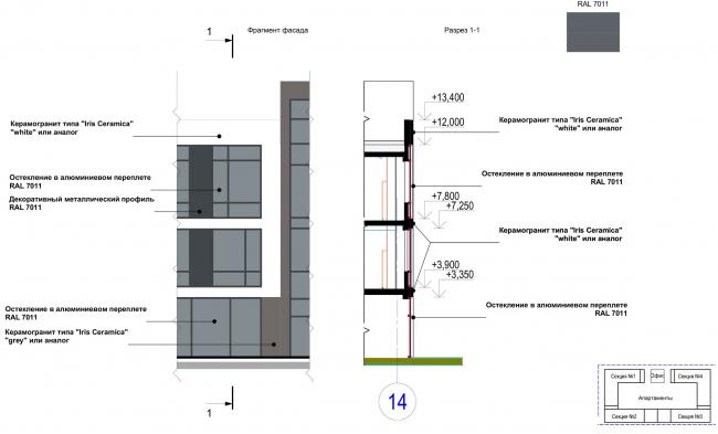 Многофункциональный комплекс с апартаментами и спортивной волейбольной ареной. Фрагмент фасада. Раскладка материала © Архитектурная мастерская «Группа АБВ»