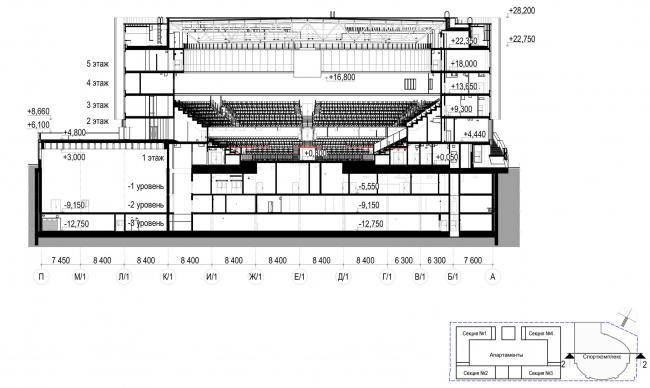 Многофункциональный комплекс с апартаментами и спортивной волейбольной ареной. Фасад в осях П-А. Спорткомплекс © Архитектурная мастерская «Группа АБВ»