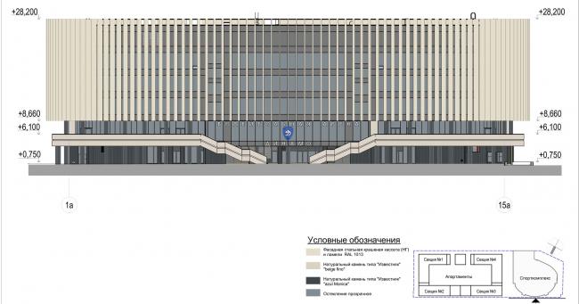 Многофункциональный комплекс с апартаментами и спортивной волейбольной ареной. Фасад в осях 1а-15а. Спорткомплекс © Архитектурная мастерская «Группа АБВ»