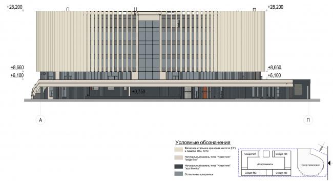 Многофункциональный комплекс с апартаментами и спортивной волейбольной ареной. Фасад в осях А-П. Спорткомплекс © Архитектурная мастерская «Группа АБВ»