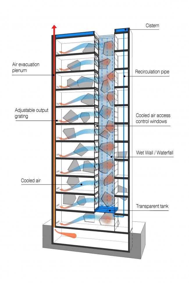 Башня Experimenta 21 © Morini Arquitectos