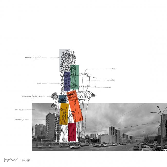 Эскиз Уильяма Олсопа к выставке «Москва Высотная» © Илья Заливухин