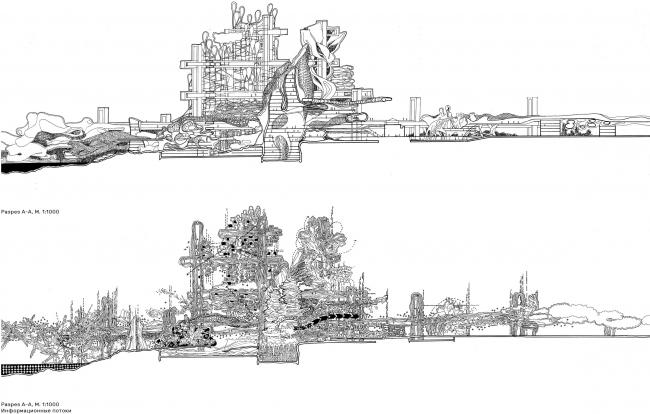 Центральный железнодорожный вокзал «Казань». Узел – многомерная городская площадь. Часть работы Анны Андроновой «Цифровой Ренессанс», представленной на LafargeHolcim Award 2017 под именем «Жидкая эра»