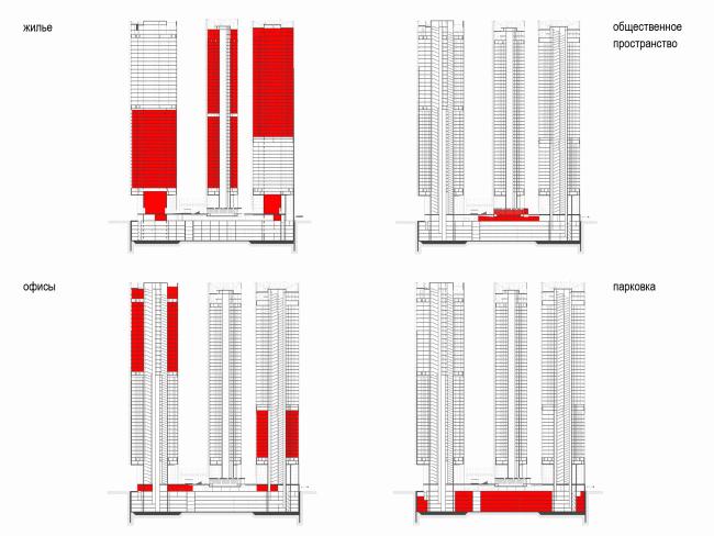 Housing complex with an underground parking garage on the Krasnopresnenskaya Embankment. The functions distribution diagram © Sergey Skuratov Architects
