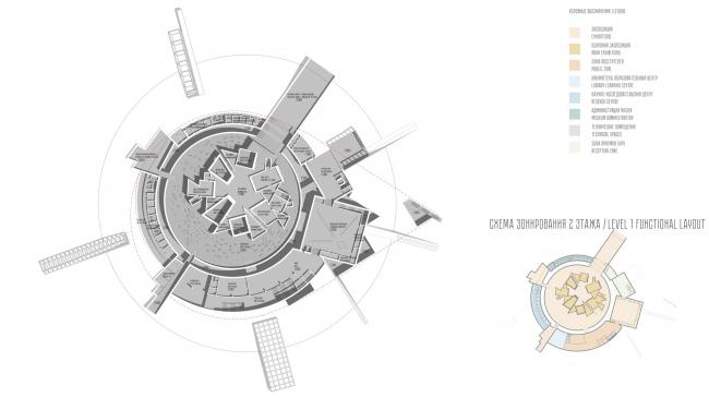 Музейно-выставочный комплекс «Оборона и блокада Ленинграда». План 2 этажа © Студия 44