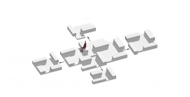 Концепция благоустройства общественных пространств в Вологде. Авторы: Александра Ковалёва, Екатерина Зуева, МАРХИ