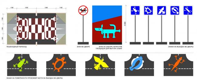 UP-квартал «Новое Тушино», концепция благоустройства, решения по навигации © ПланАР