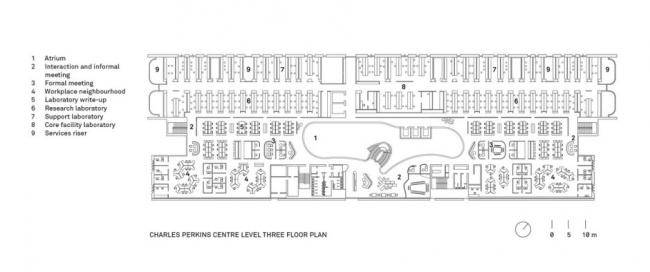 Поэтажный план с тремя горизонтальными функциональными ярусами (лаборатория, рабочая и коммуникационная зоны). Источник: architectureau.com