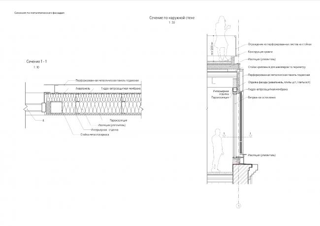 Комплекс апартаментов «Большевик». Сечение по металлическим фасадам © IND Architects