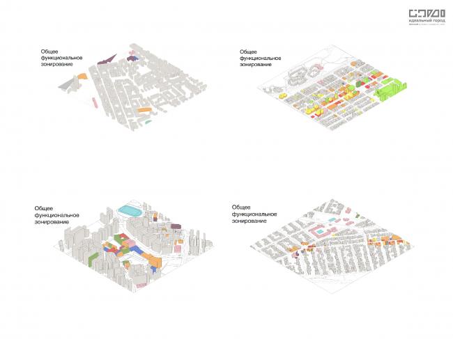 Локализация и функциональное наполнение центров притяжения срединных квадратов. Верхний ряд: Вена, Ванкувер. Нижний ряд: Сингапур, Мельбурн