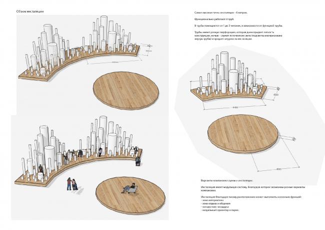 Ивановская горка. Проект © Алина Малышева, бюро Wowhaus