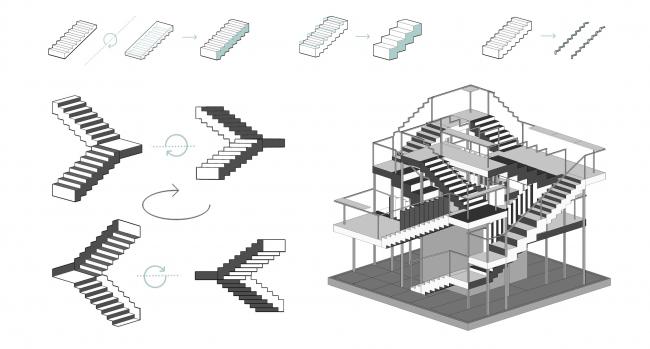 Плот для фестиваля Арт-Овраг в Выксе. Проект разработан интернами четвертой интернатуры бюро Wowhaus