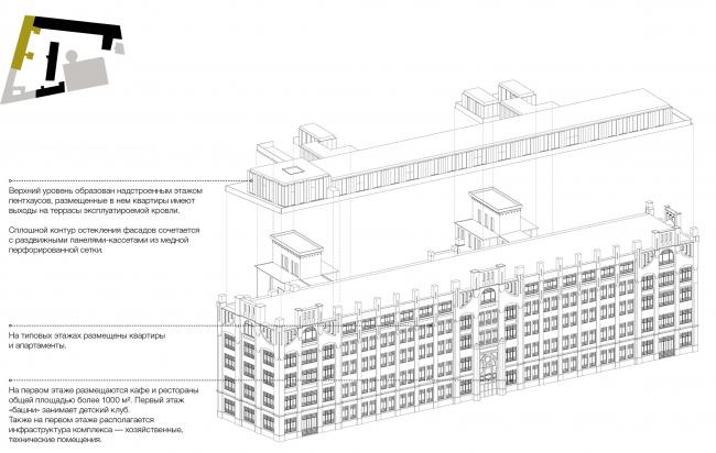 Конкурсный проект реновации типографии Сытина под комплекс квартир и апартаментов премиум-класса. Схема. Корпус Толстой © Kleinewelt Architekten