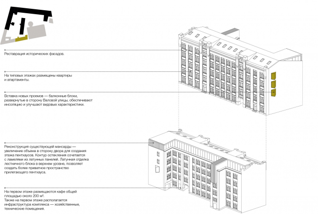 Competition project for renovating the Sytin Printworks into a premium-class apartment and housing complex. Layout. Esenin building © Kleinewelt Architekten