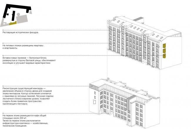 Конкурсный проект реновации типографии Сытина под комплекс квартир и апартаментов премиум-класса. Схема. Корпус Есенин © Kleinewelt Architekten