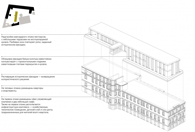 Competition project for renovating the Sytin Printworks into a premium-class apartment and housing complex. Layout. Gogol building © Kleinewelt Architekten