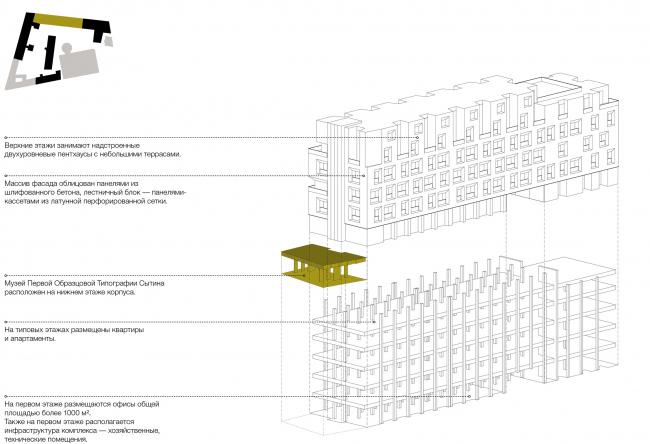 Конкурсный проект реновации типографии Сытина под комплекс квартир и апартаментов премиум-класса. Схема. Корпус Маяковский © Kleinewelt Architekten