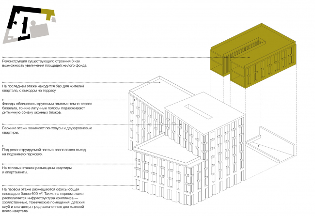 """Competition project for renovating the Sytin Printworks into a premium-class apartment and housing complex. Layout. Blok′s """"The Twelve"""" building © Kleinewelt Architekten"""