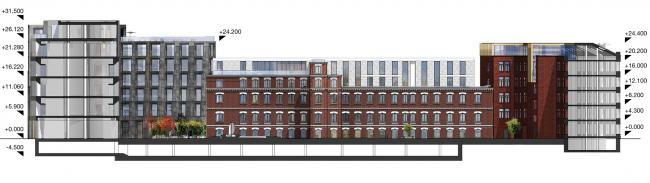 Конкурсный проект реновации типографии Сытина под комплекс квартир и апартаментов премиум-класса. Вид на корпус Гоголь со двора © Kleinewelt Architekten