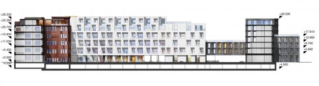 Конкурсный проект реновации типографии Сытина под комплекс квартир и апартаментов премиум-класса. Вид на корпус Маяковский со двора © Kleinewelt Architekten