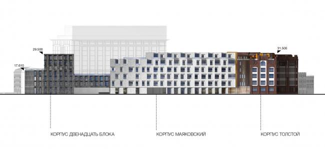 Конкурсный проект реновации типографии Сытина под комплекс квартир и апартаментов премиум-класса. Вариант 1. Фасад со стороны 2-го Монетчиковского переулка © Kleinewelt Architekten