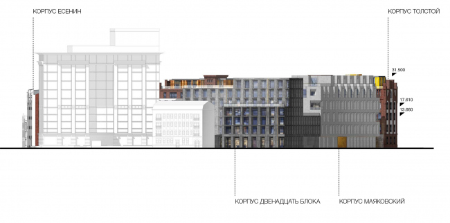 Competition project for renovating the Sytin Printworks into a premium-class apartment and housing complex. Version 1. Facade as viewed from the side of the 3rd Monetchikovsky Alley © Kleinewelt Architekten