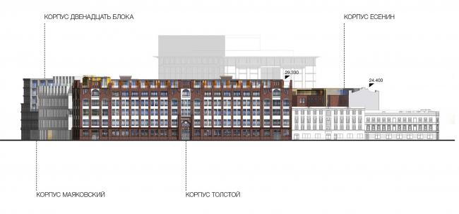 Конкурсный проект реновации типографии Сытина под комплекс квартир и апартаментов премиум-класса. Вариант 1. Фасад со стороны Пятницкой улицы © Kleinewelt Architekten