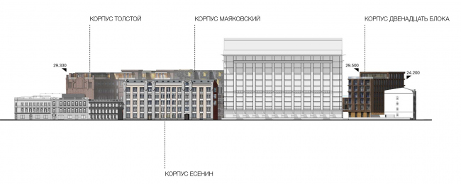 Competition project for renovating the Sytin Printworks into a premium-class apartment and housing complex. Version 2. Facade from the side of the Valovaya Street © Kleinewelt Architekten
