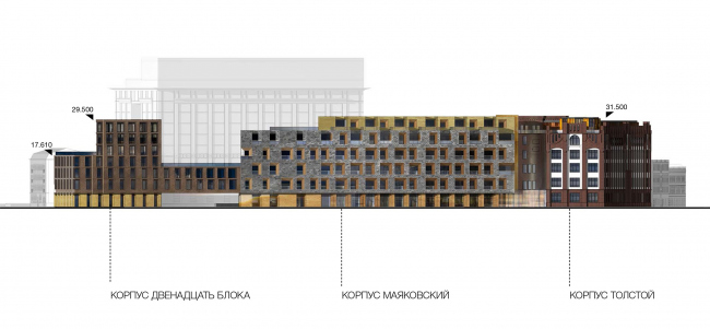 Competition project for renovating the Sytin Printworks into a premium-class apartment and housing complex. Version 2. Facade as viewed from the side of the 2nd Monetchikovsky Alley © Kleinewelt Architekten