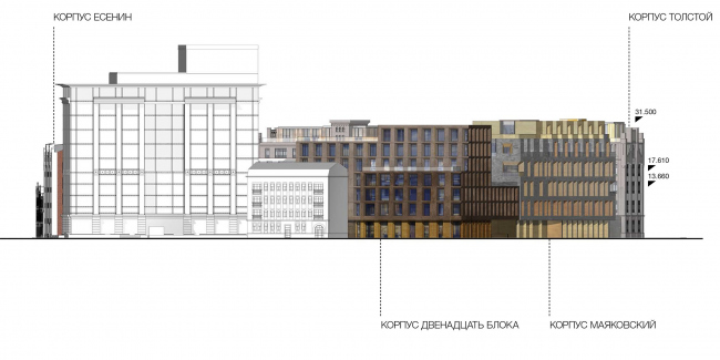 Competition project for renovating the Sytin Printworks into a premium-class apartment and housing complex. Version 2. Facade as viewed from the side of the 3rd Monetchikovsky Alley © Kleinewelt Architekten