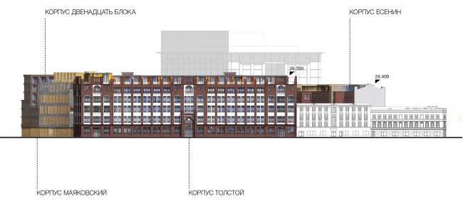Конкурсный проект реновации типографии Сытина под комплекс квартир и апартаментов премиум-класса. Вариант 2. Фасад со стороны Пятницкой улицы © Kleinewelt Architekten