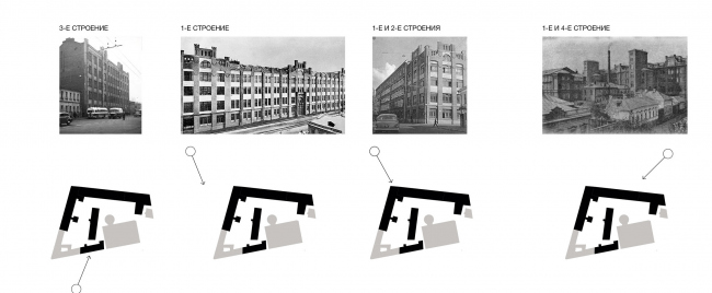 Competition project for renovating the Sytin Printworks into a premium-class apartment and housing complex. Heritage sites © Kleinewelt Architekten