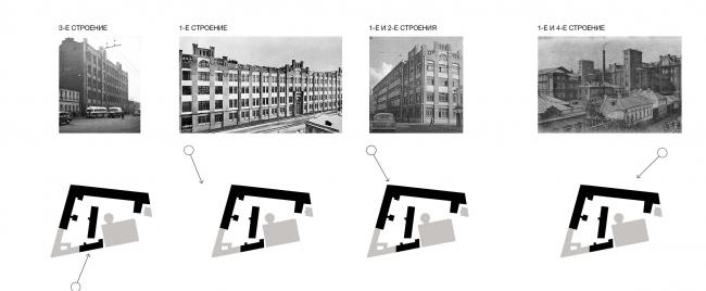 Конкурсный проект реновации типографии Сытина под комплекс квартир и апартаментов премиум-класса. Исторические объекты © Kleinewelt Architekten