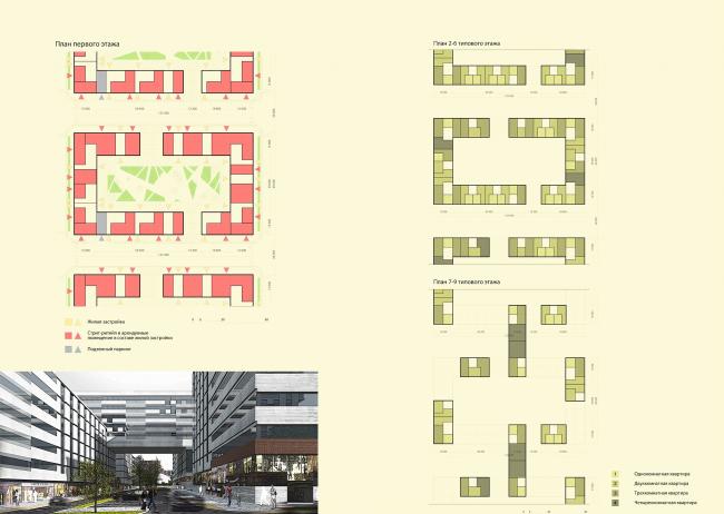 Концепция реорганизации кварталов территории 2А, 2 Б района Царицыно. Квартал «Северный лист» © ТПО «Резерв»