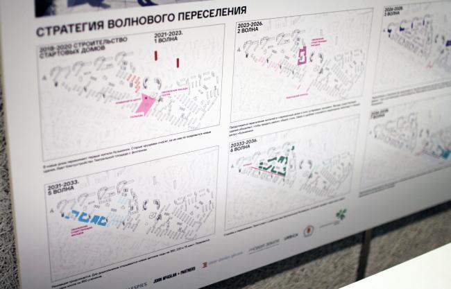 Концепция реновации района Кузьминки © ПИК-Проект