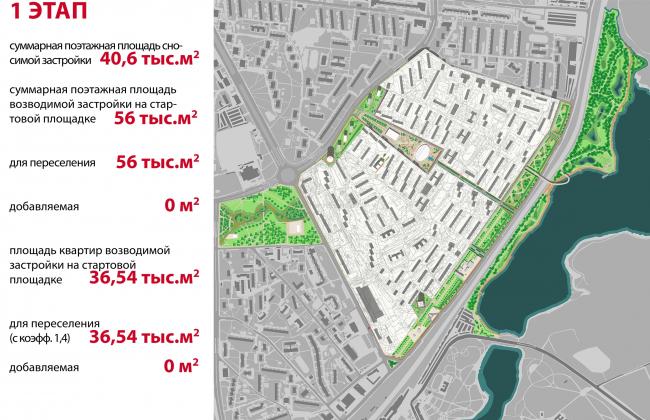 Концепция реорганизации кварталов территории 2А, 2 Б района Царицыно. 1 этап © ТПО «Резерв»