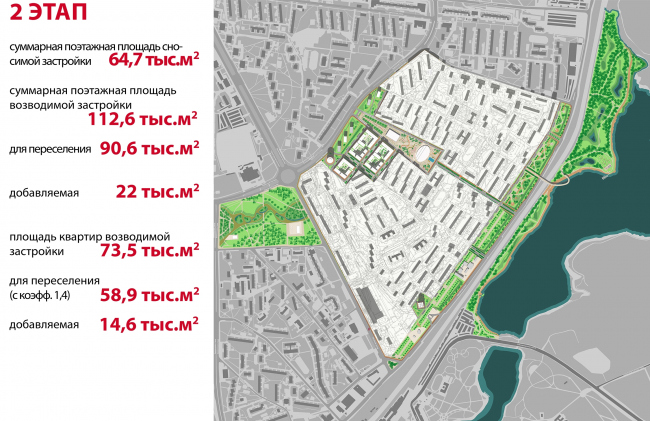 Концепция реорганизации кварталов территории 2А, 2 Б района Царицыно. 2 этап © ТПО «Резерв»