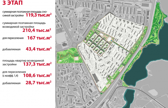 Концепция реорганизации кварталов территории 2А, 2 Б района Царицыно. 3 этап © ТПО «Резерв»