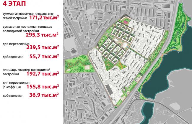 Концепция реорганизации кварталов территории 2А, 2 Б района Царицыно. 4 этап © ТПО «Резерв»