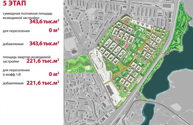 Концепция реорганизации кварталов территории 2А, 2 Б района Царицыно. 5 этап © ТПО «Резерв»
