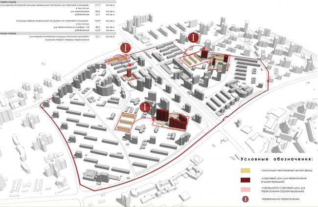 Concept of reorganizing City Blocks 32-33 and 34-35 in the area of the Vernadskogo Avenue. Wave migration © Ginsburg Architects + Mosproject