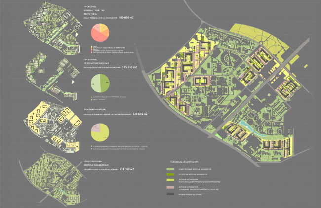 Concept of reorganizing City Blocks 32-33 and 34-35 in the area of the Vernadskogo Avenue. Comparative analysis of greenery © Ginsburg Architects + Mosproject