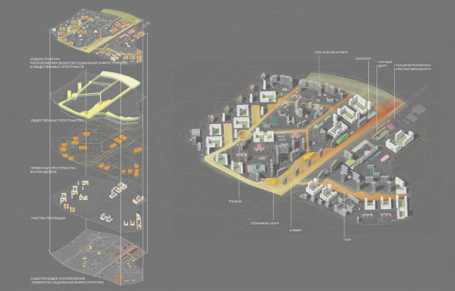 Concept of reorganizing City Blocks 32-33 and 34-35 in the area of the Vernadskogo Avenue. Social activity © Ginsburg Architects + Mosproject