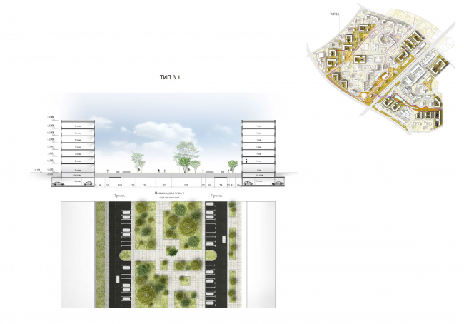 Concept of reorganizing City Blocks 32-33 and 34-35 in the area of the Vernadskogo Avenue. Section view of the territory. Height marks and road profiles. 3. The in-block driveways between the urban blocks © Ginsburg Architects + Mosproject